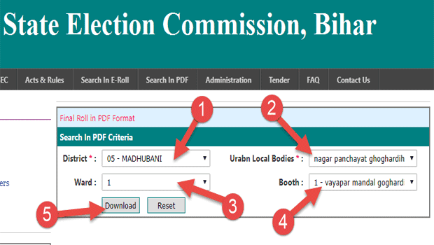 bihar-voter-list-nagar-nigam